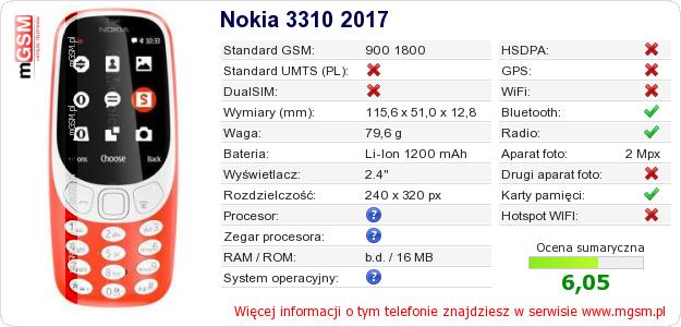 Dane telefonu Nokia 3310 2017