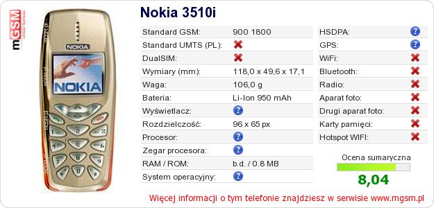 Dane telefonu Nokia 3510i