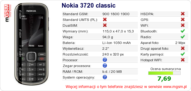 Dane telefonu Nokia 3720 classic