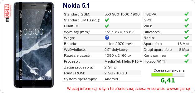 Dane telefonu Nokia 5.1