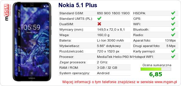 Dane telefonu Nokia 5.1 Plus