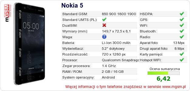 Dane telefonu Nokia 5