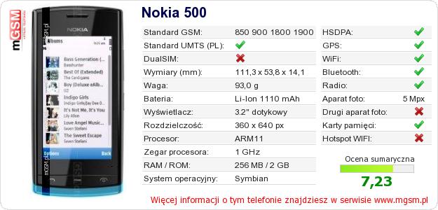 Dane telefonu Nokia 500