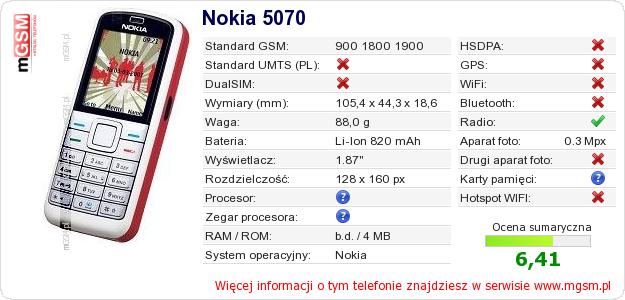 Dane telefonu Nokia 5070