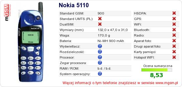 Dane telefonu Nokia 5110