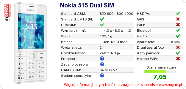 Dane telefonu Nokia 515 Dual SIM