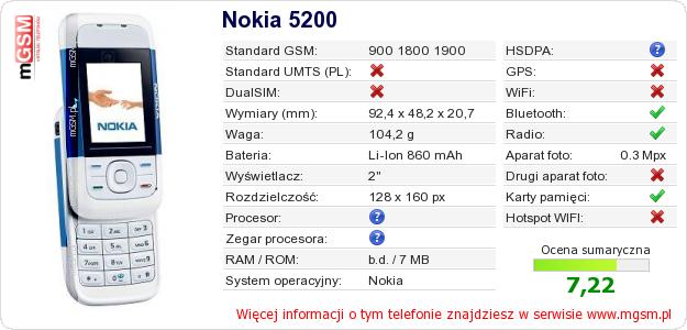 Dane telefonu Nokia 5200