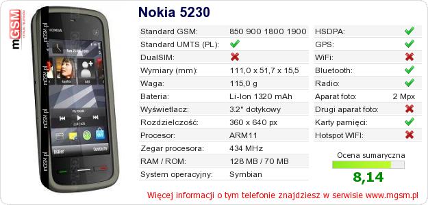 Dane telefonu Nokia 5230