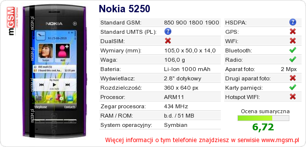 Dane telefonu Nokia 5250