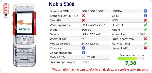 Dane telefonu Nokia 5300