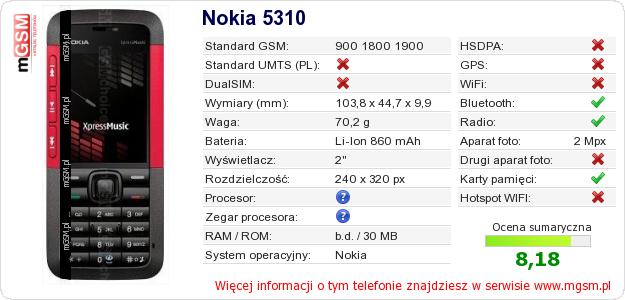 Dane telefonu Nokia 5310