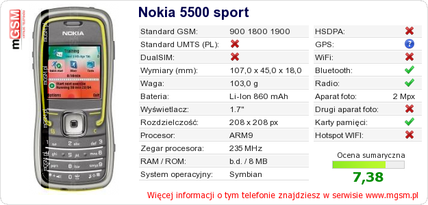 Dane telefonu Nokia 5500 sport