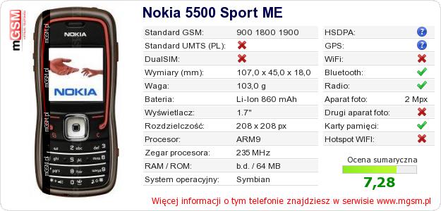 Dane telefonu Nokia 5500 Sport ME