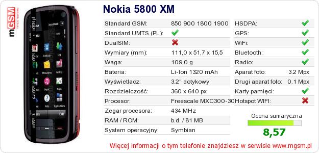 Dane telefonu Nokia 5800 XM