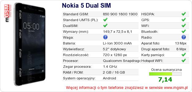 Dane telefonu Nokia 5 Dual SIM