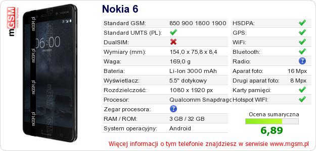 Dane telefonu Nokia 6