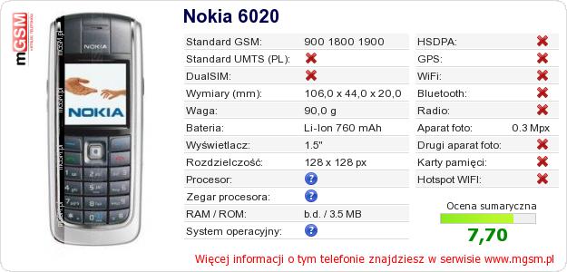 Dane telefonu Nokia 6020