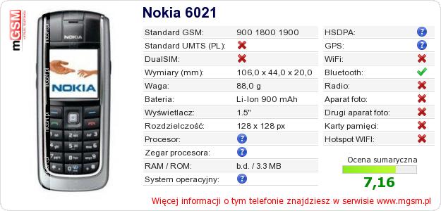 Dane telefonu Nokia 6021