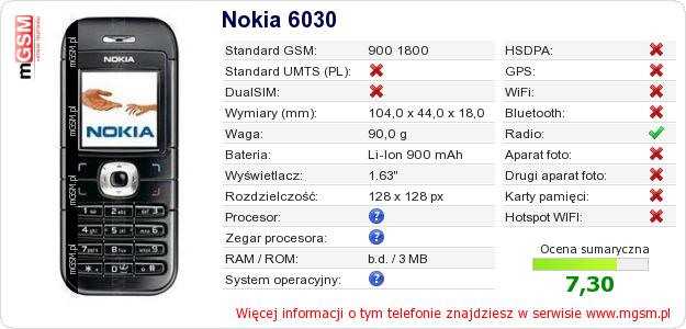 Dane telefonu Nokia 6030