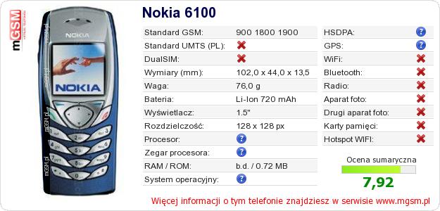 Dane telefonu Nokia 6100