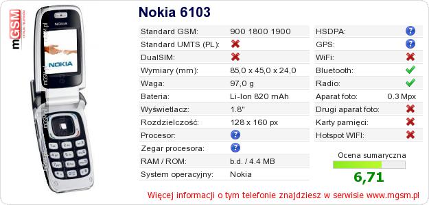 Dane telefonu Nokia 6103
