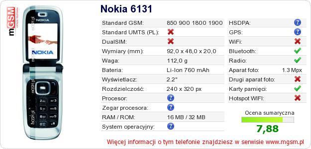 Dane telefonu Nokia 6131