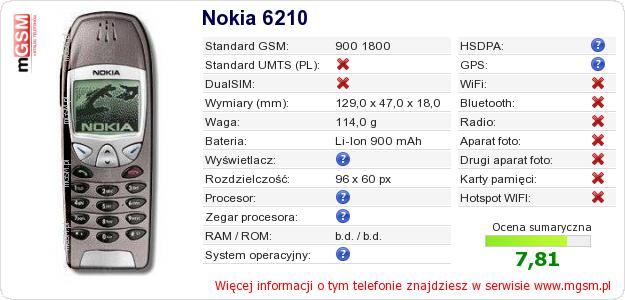 Dane telefonu Nokia 6210