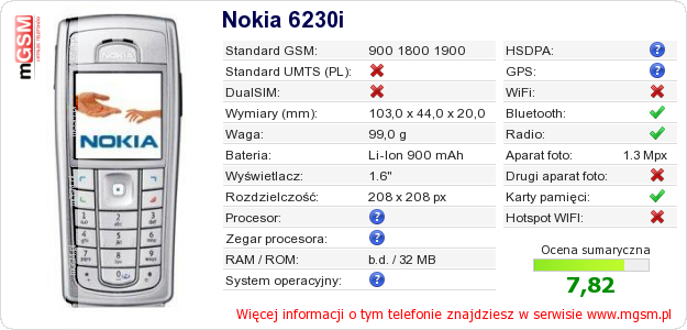 Dane telefonu Nokia 6230i