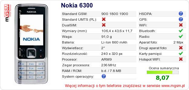 Dane telefonu Nokia 6300