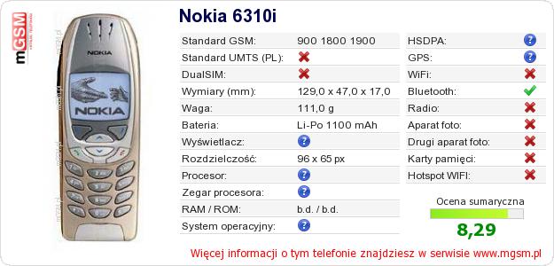 Dane telefonu Nokia 6310i