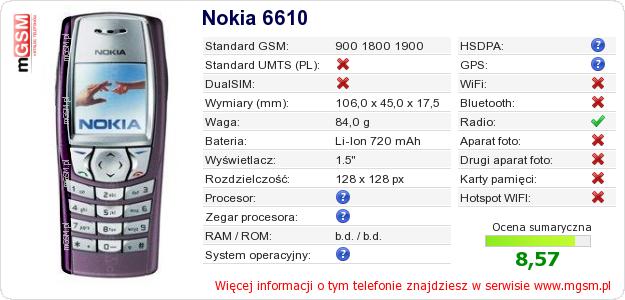 Dane telefonu Nokia 6610