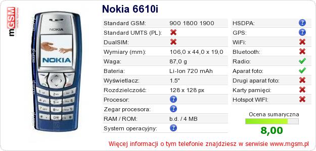 Dane telefonu Nokia 6610i
