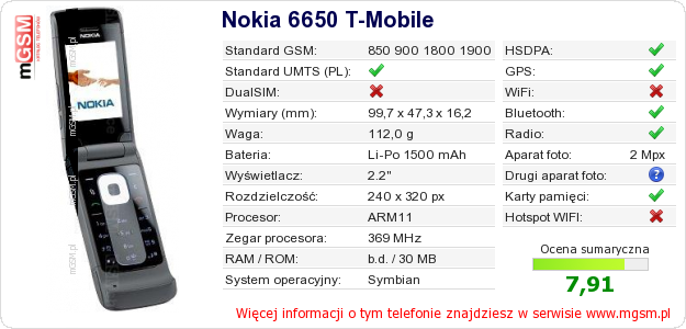 Dane telefonu Nokia 6650 T-Mobile