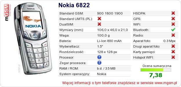 Dane telefonu Nokia 6822