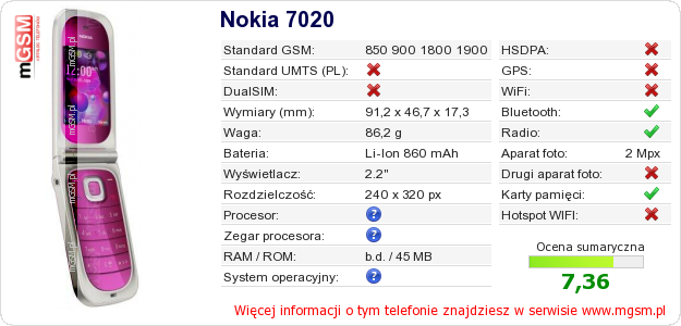 Dane telefonu Nokia 7020