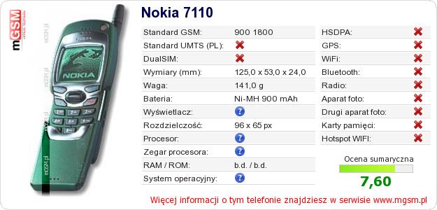 Dane telefonu Nokia 7110