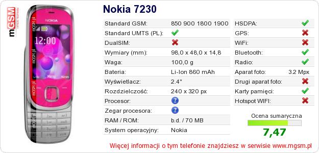 Dane telefonu Nokia 7230