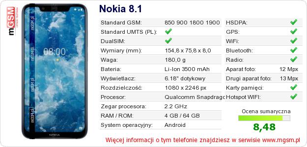 Dane telefonu Nokia 8.1