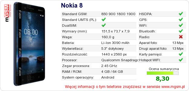 Dane telefonu Nokia 8