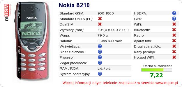 Dane telefonu Nokia 8210
