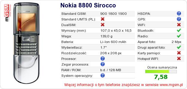 Dane telefonu Nokia 8800 Sirocco