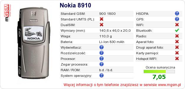 Dane telefonu Nokia 8910
