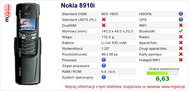 Dane telefonu Nokia 8910i