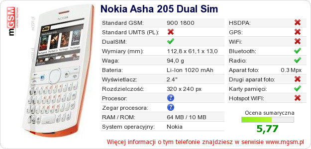 Dane telefonu Nokia Asha 205 Dual Sim