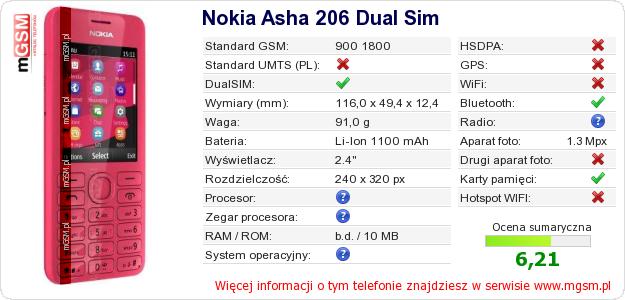 Dane telefonu Nokia Asha 206 Dual Sim