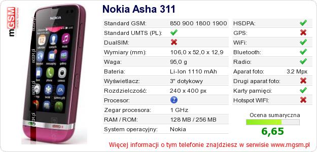 Dane telefonu Nokia Asha 311