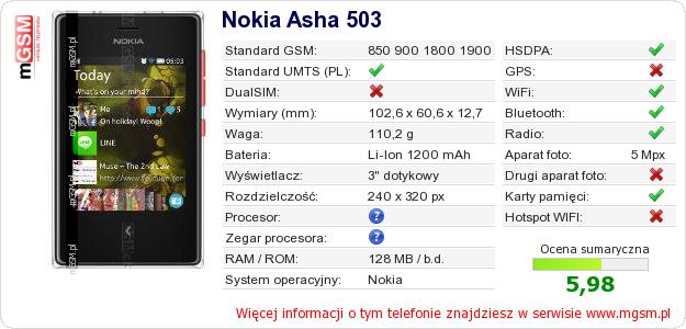 Dane telefonu Nokia Asha 503