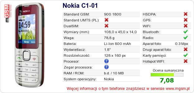 Dane telefonu Nokia C1-01
