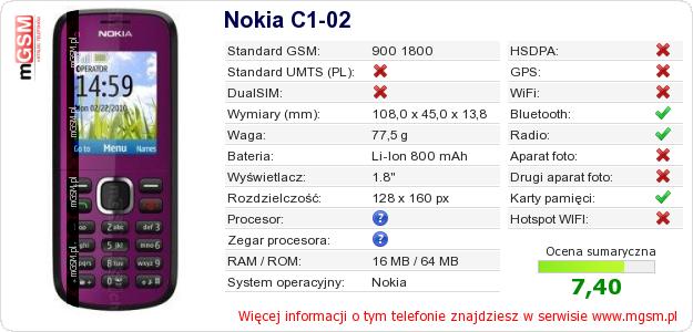 Dane telefonu Nokia C1-02