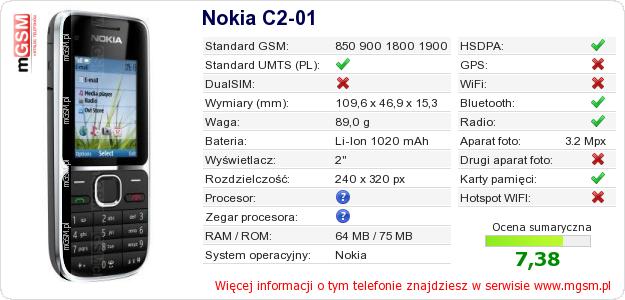 Dane telefonu Nokia C2-01
